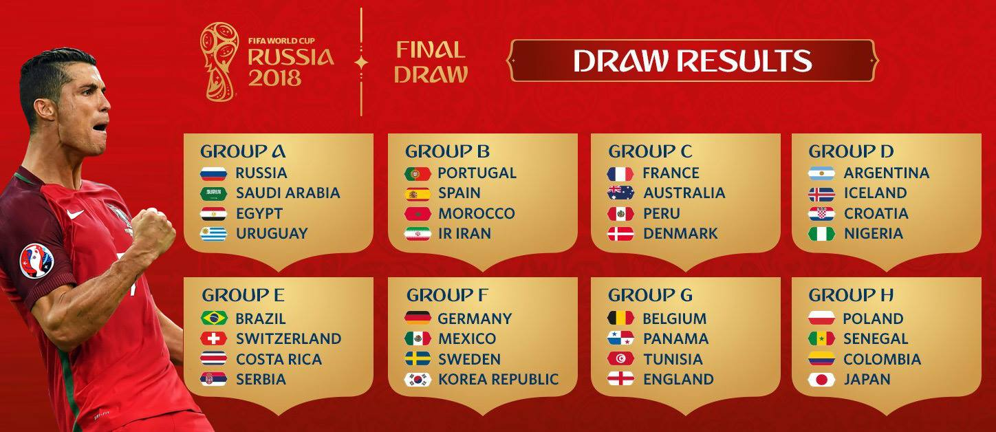 2017-12-01-Draw-results